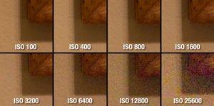 ISO, o que é?